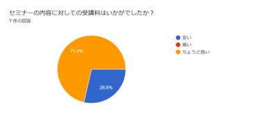 20191221三城円ダイエットセミナー①.png